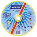 Norton Industrial_Aluminium