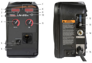 lx-25x-key-controls