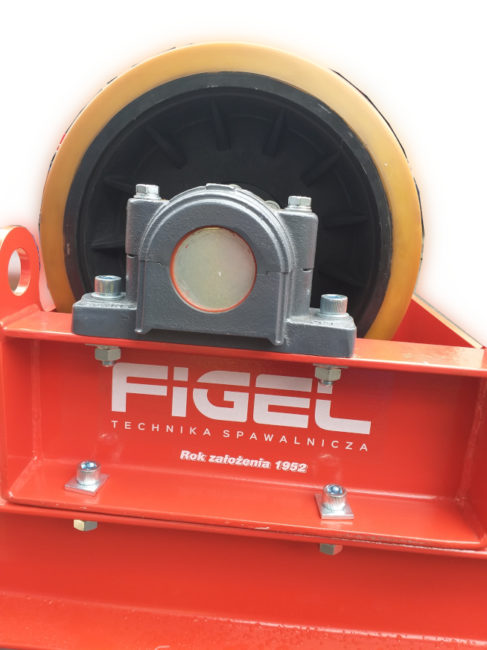 figel-obrotnik